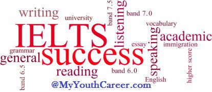 IELTS Exam tips & tricks