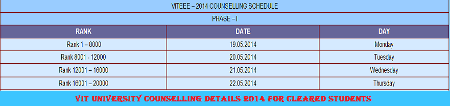 VIT University Result 2014,VIT Counselling details 2014,VIT University Counselling dates 2014