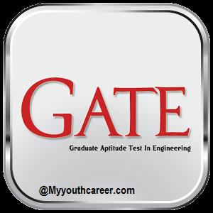 GATE 2015 Exam, GATE Entrance exam 2015