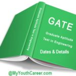 GATE Exam Dates 2015,GATE Entrance Exam Pattern 2015,GATE Eligibility Criteria 2015,GATE Exam Important Dates 2015,X IIT GATE 2015 Exam Dates