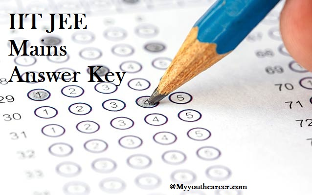 IIT JEE mains Exam Answer Key 2015,IIT JEE exam Answer key 2015,JEE Main Exam answers,JEE solved exam paper 2015,JEE mains 2015 Entrance exam answers
