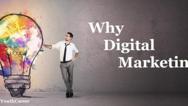 Why Digital Marketing, Best After Career Option, digital marketing after career option, career in digital marketing, Digital marketing career options