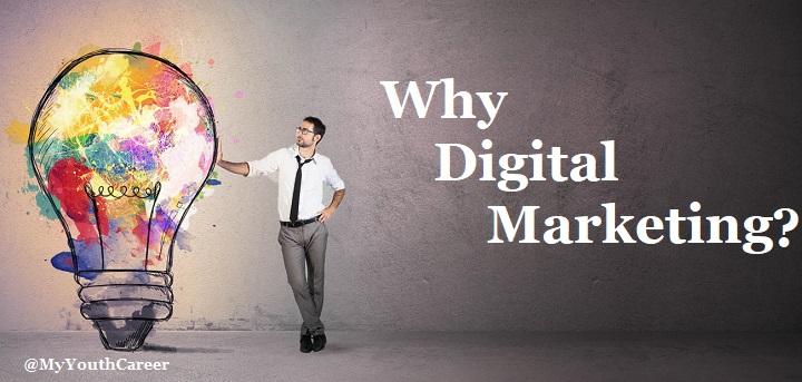 Why Digital Marketing, Best After Career Option, digital marketing after career option, career in digital marketing, Digital marketing career options