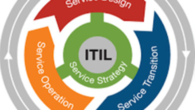 ITIL V3, IT service management by ITIL, Benefits of ITIL to organizations, ITIL framework for IT companies