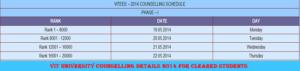 VIT University Result 2014,VIT Counselling details 2014,VIT University Counselling dates 2014