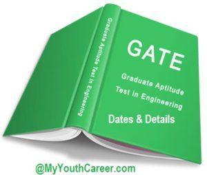GATE Exam Dates 2015,GATE Entrance Exam Pattern 2015,GATE Eligibility Criteria 2015,GATE Exam Important Dates 2015,X IIT GATE 2015 Exam Dates