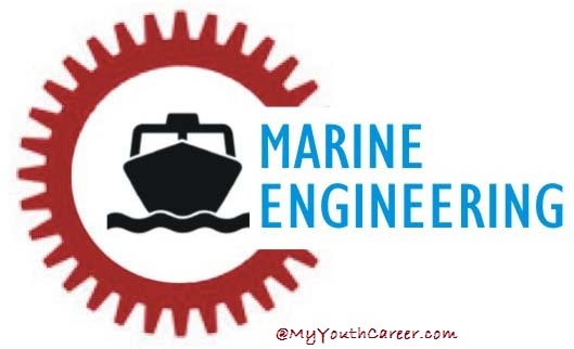 Want to Join Marine Engineering : Check Eligibility criteria