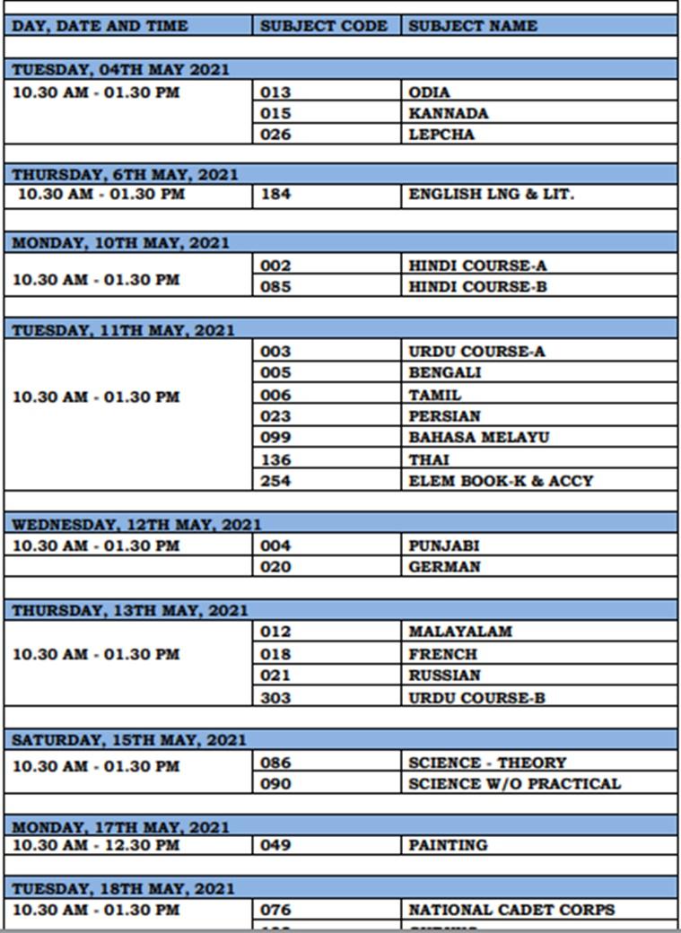 CBSE Datesheet 10 2021, CBSE Exam date sheet 2021, 10 board exam date sheet 2021, Datesheet 2021 for 10 Students
