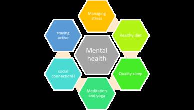 Monitor Student's Mental Health, Monitor student health, Monitor mental health, Monitor health of students